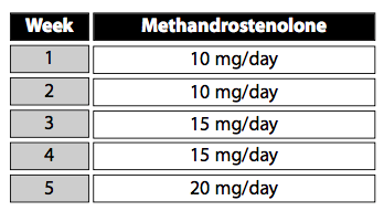 liv-52 for steroid use